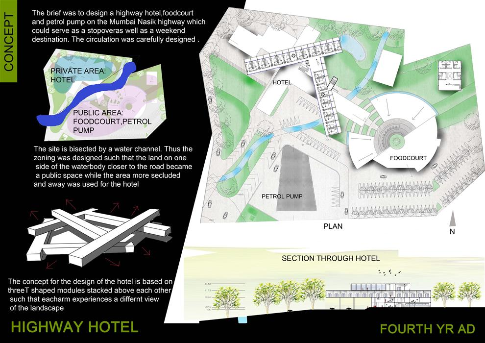 Architecture Design Concept highway hotel ( fourth year architectural design )-concept
